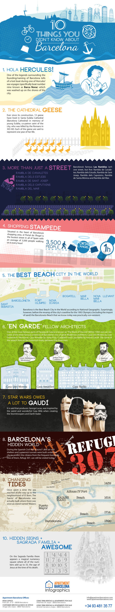 10 Things You Didn't Know About Barcelona [Infographic]