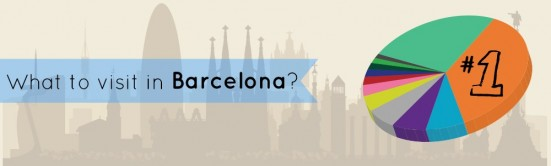 What to Visit in Barcelona